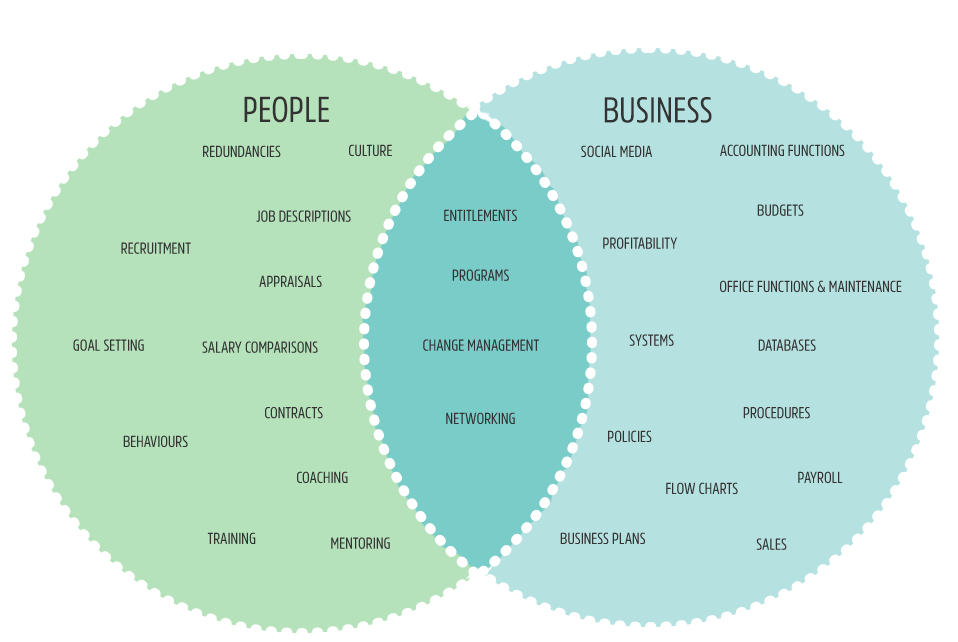 People and Business